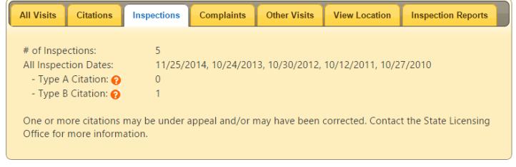 Daycare inspection citation complaint